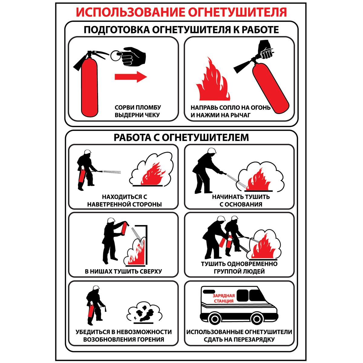 инструкция по применению огнетушителя в картинках животное